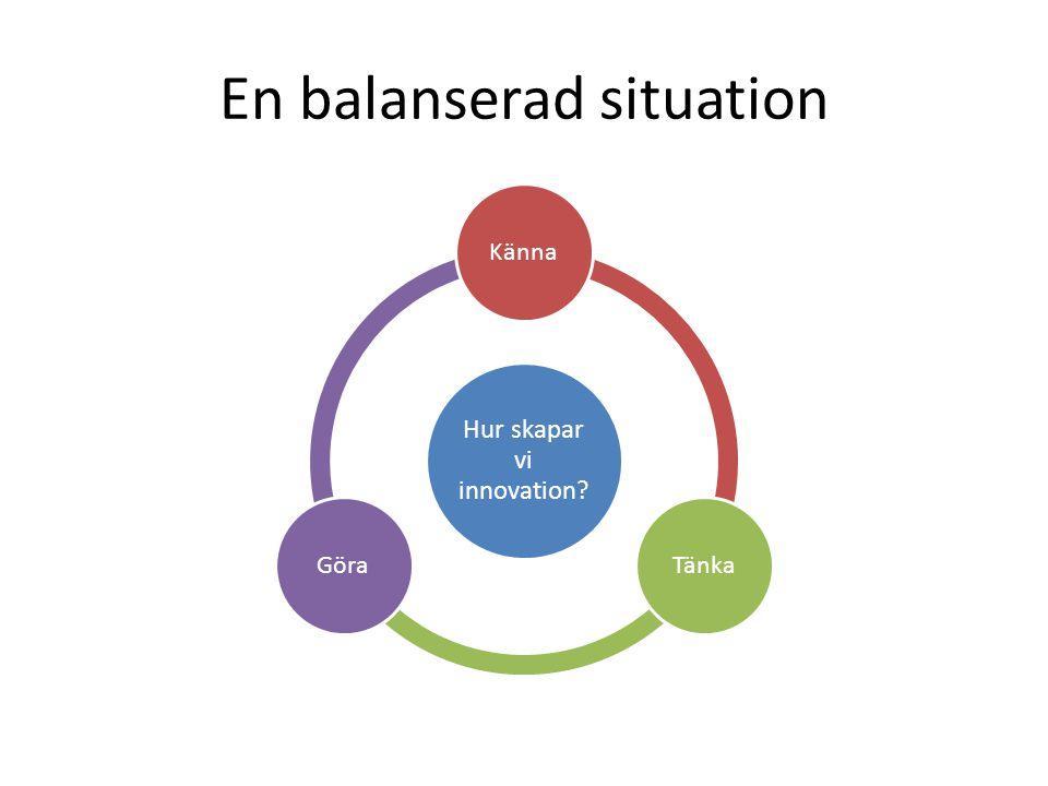 En balanserad situation Hur skapar vi innovation? KännaTänkaGöra