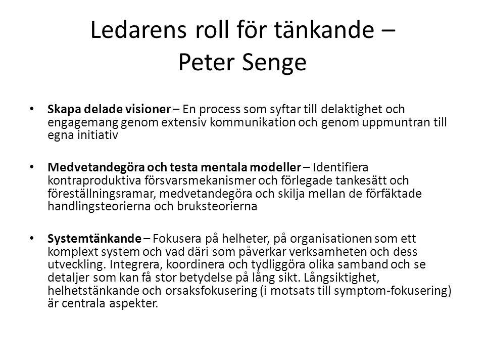 Ledarens roll för tänkande – Peter Senge Skapa delade visioner – En process som syftar till delaktighet och engagemang genom extensiv kommunikation oc