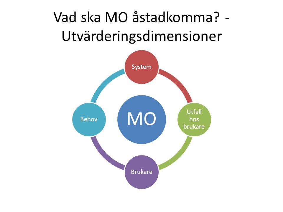 Vad ska MO åstadkomma? - Utvärderingsdimensioner MO System Utfall hos brukare BrukareBehov