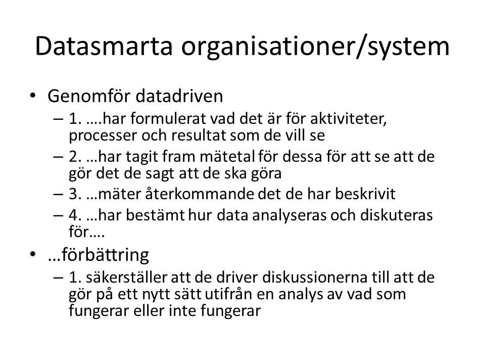 Datasmarta organisationer/system Genomför datadriven – 1. ….har formulerat vad det är för aktiviteter, processer och resultat som de vill se – 2. …har