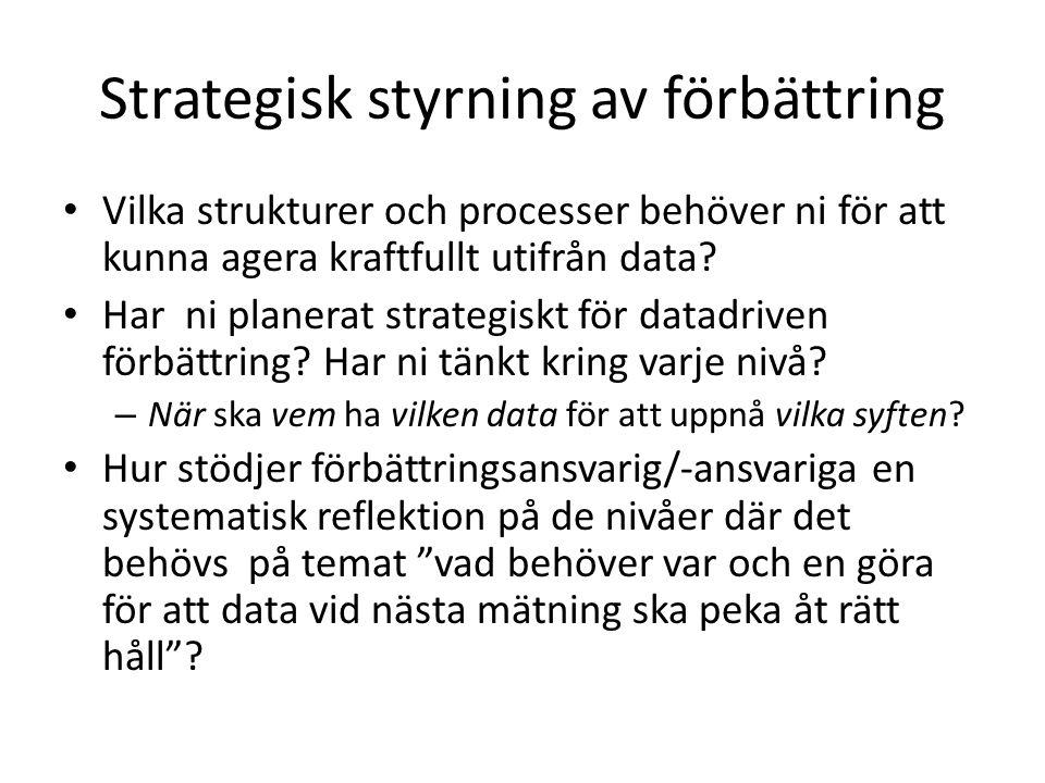 Strategisk styrning av förbättring Vilka strukturer och processer behöver ni för att kunna agera kraftfullt utifrån data? Har ni planerat strategiskt