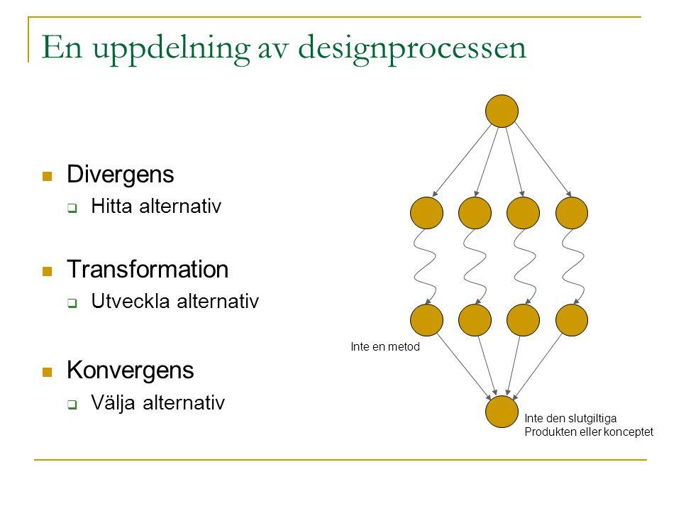 En uppdelning av designprocessen Divergens  Hitta alternativ Transformation  Utveckla alternativ Konvergens  Välja alternativ Inte den slutgiltiga