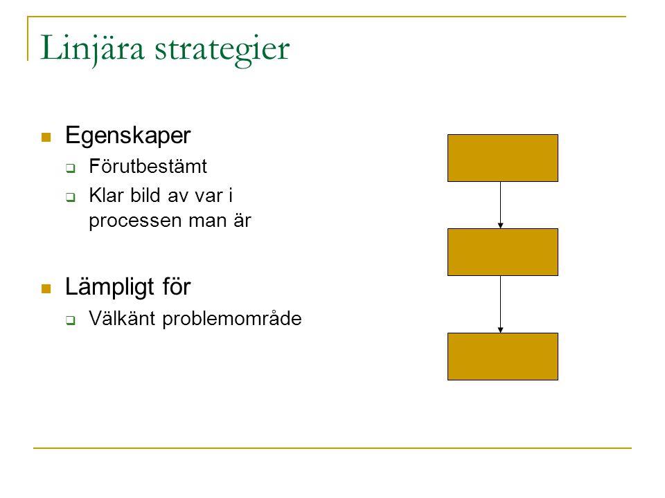 Egenskaper  Förutbestämt  Klar bild av var i processen man är Lämpligt för  Välkänt problemområde Linjära strategier