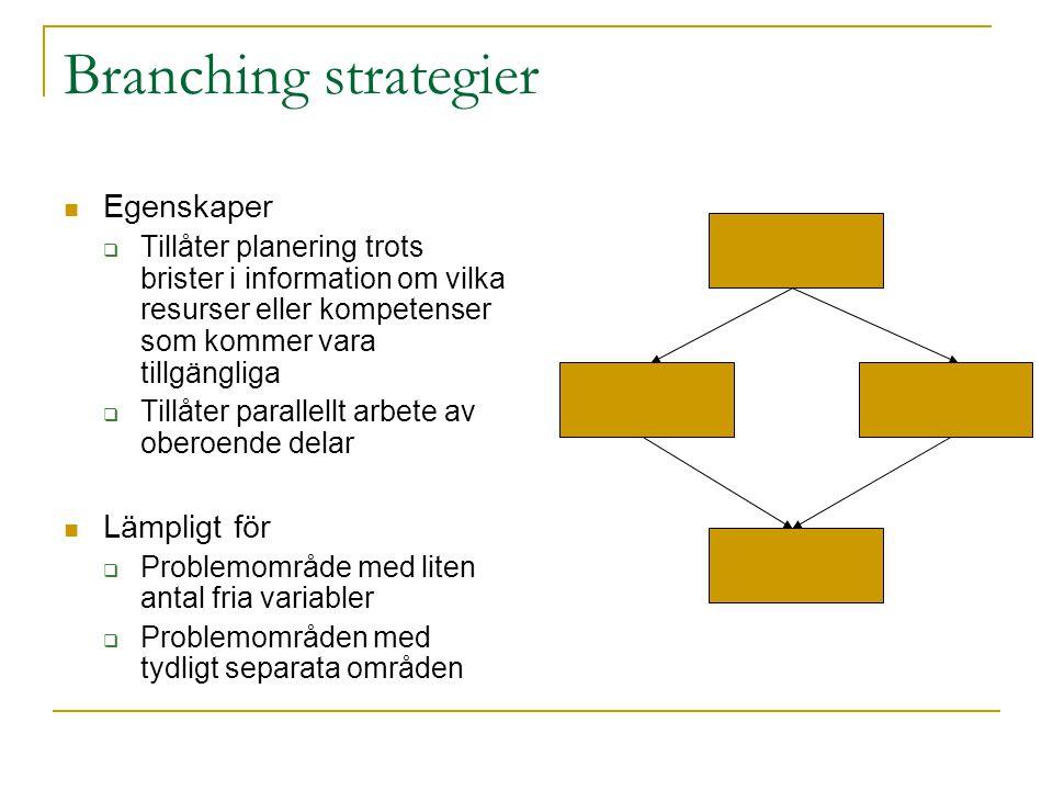 Branching strategier Egenskaper  Tillåter planering trots brister i information om vilka resurser eller kompetenser som kommer vara tillgängliga  Ti