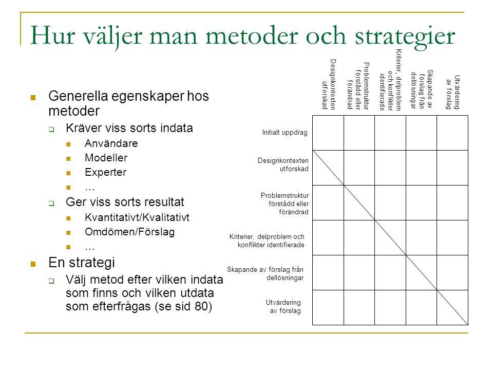 Generella egenskaper hos metoder  Kräver viss sorts indata Användare Modeller Experter …  Ger viss sorts resultat Kvantitativt/Kvalitativt Omdömen/F