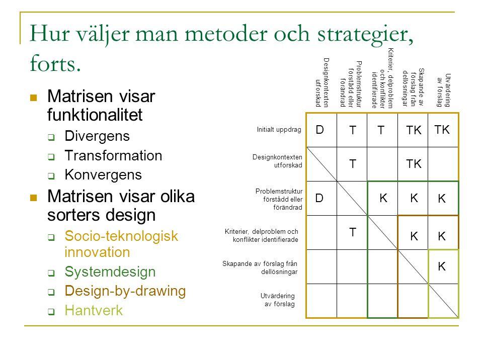 Hur väljer man metoder och strategier, forts. Matrisen visar funktionalitet  Divergens  Transformation  Konvergens Matrisen visar olika sorters des