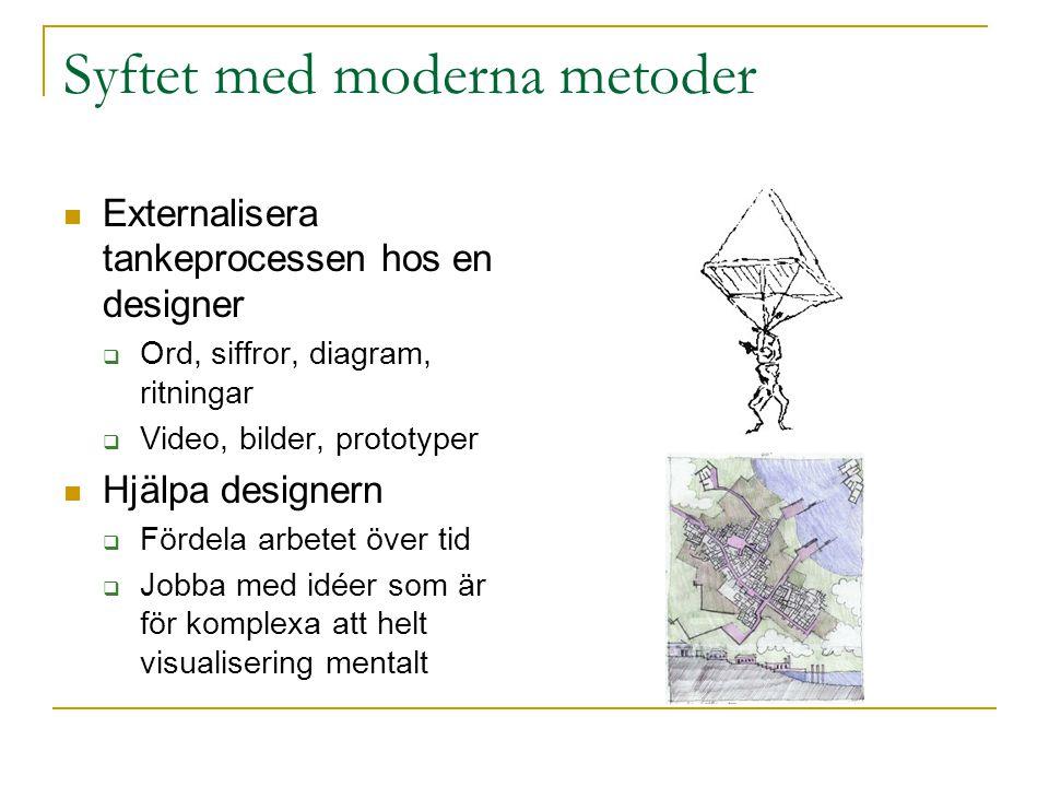Syftet med moderna metoder Externalisera tankeprocessen hos en designer  Ord, siffror, diagram, ritningar  Video, bilder, prototyper Hjälpa designer