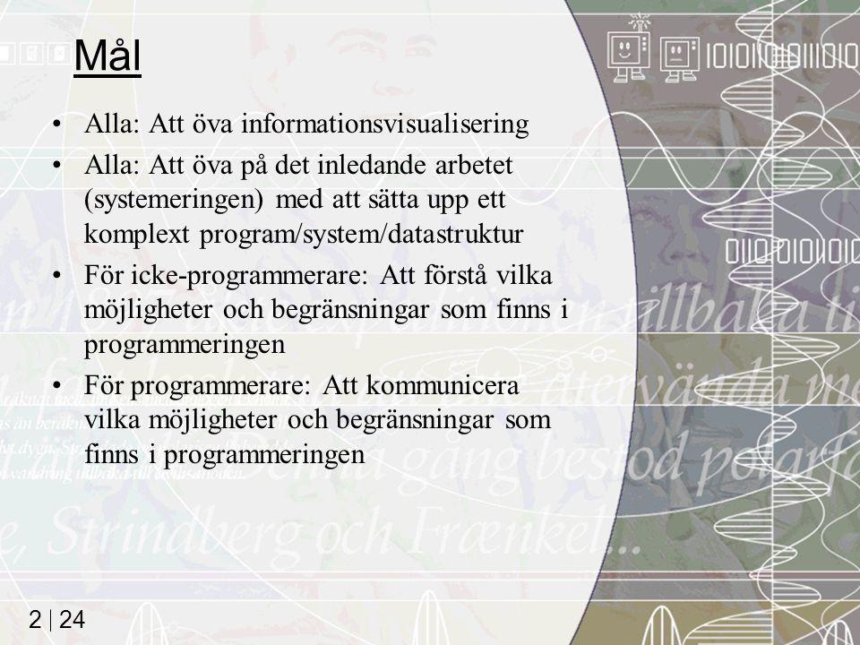 24 2 Mål Alla: Att öva informationsvisualisering Alla: Att öva på det inledande arbetet (systemeringen) med att sätta upp ett komplext program/system/datastruktur För icke-programmerare: Att förstå vilka möjligheter och begränsningar som finns i programmeringen För programmerare: Att kommunicera vilka möjligheter och begränsningar som finns i programmeringen