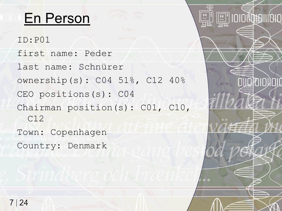 24 7 En Person ID:P01 first name: Peder last name: Schnürer ownership(s): C04 51%, C12 40% CEO positions(s): C04 Chairman position(s): C01, C10, C12 T