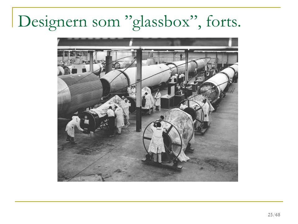 25/68 Designern som glassbox , forts.