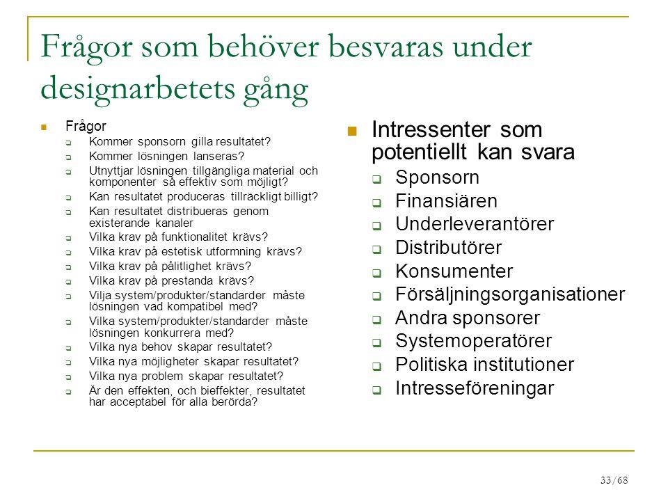 33/68 Frågor som behöver besvaras under designarbetets gång Frågor  Kommer sponsorn gilla resultatet.