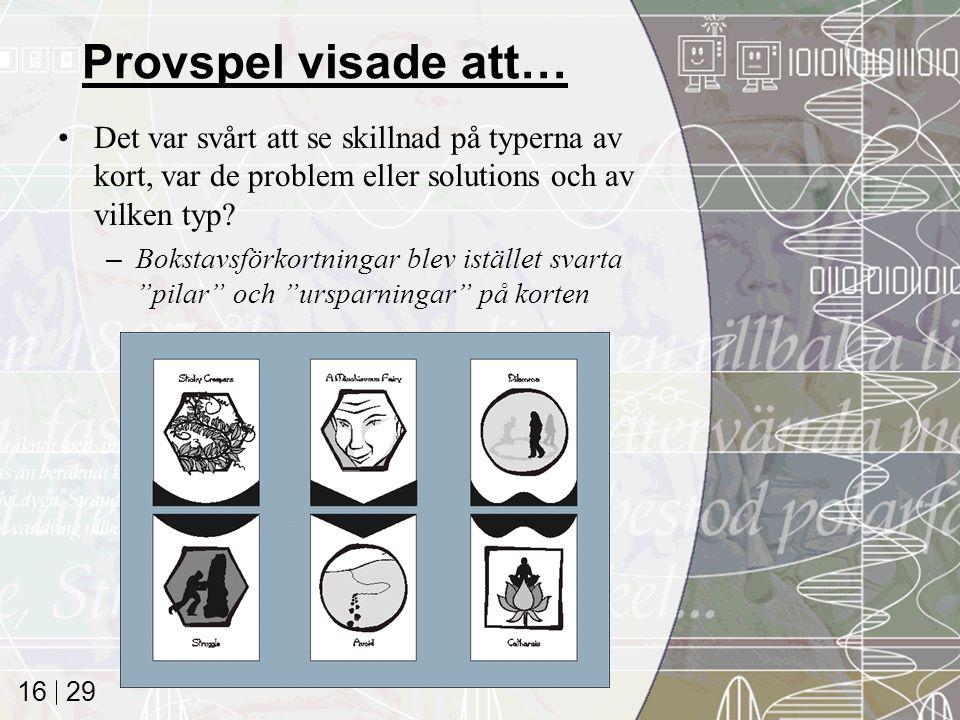 29 16 Provspel visade att… Det var svårt att se skillnad på typerna av kort, var de problem eller solutions och av vilken typ.