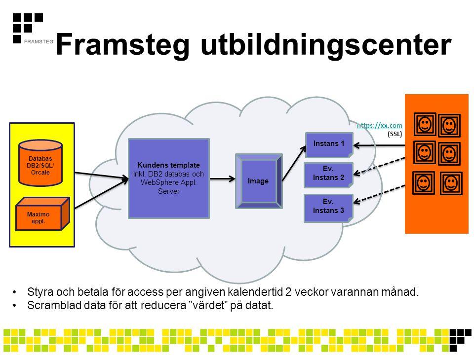 Framsteg utbildningscenter https://xx.com https://xx.com (SSL) Databas DB2/SQL/ Orcale Maximo appl.