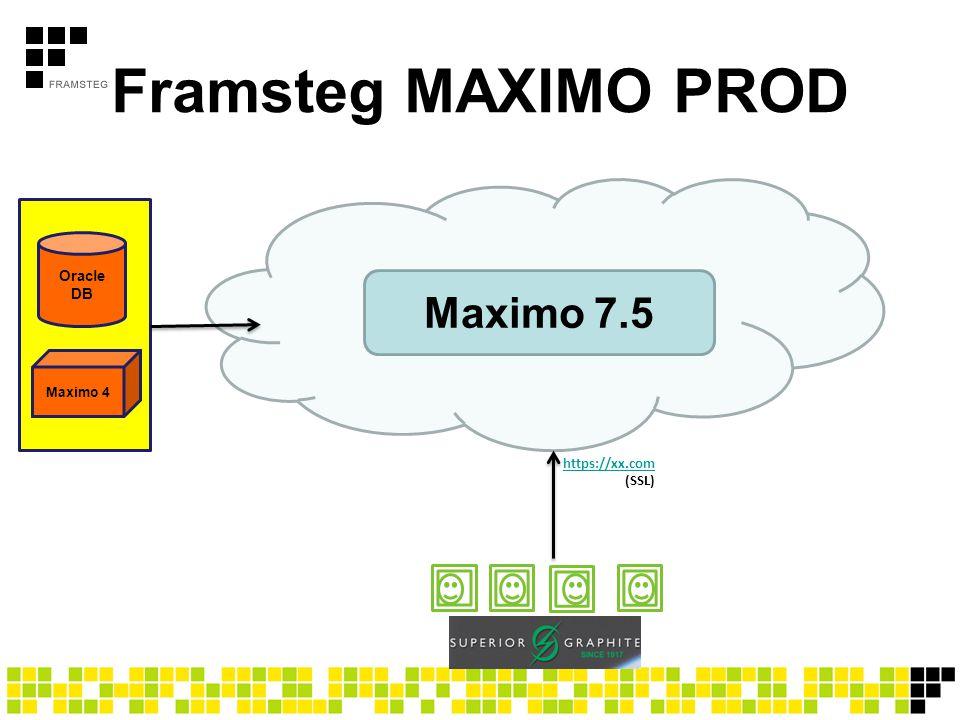 Framsteg MAXIMO PROD Maximo 7.5 Oracle DB Maximo 4 https://xx.com https://xx.com (SSL)