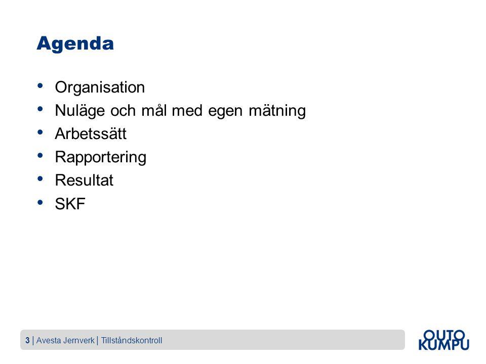 3 | Avesta Jernverk | Tillståndskontroll Agenda Organisation Nuläge och mål med egen mätning Arbetssätt Rapportering Resultat SKF