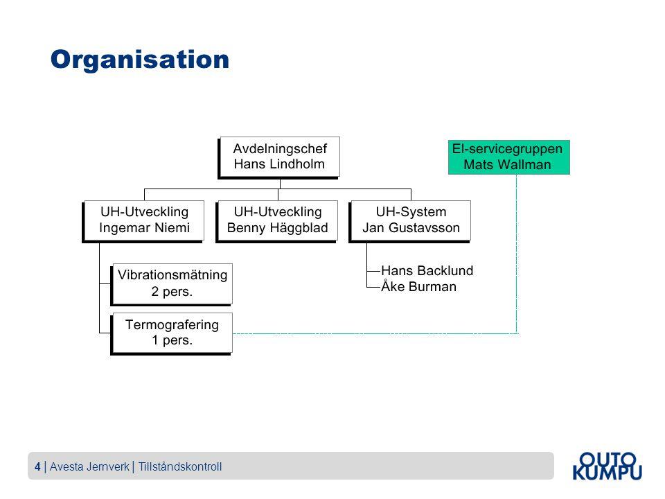 4   Avesta Jernverk   Tillståndskontroll Organisation