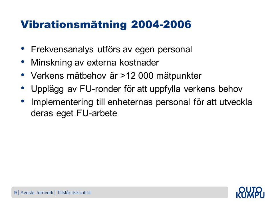 9 | Avesta Jernverk | Tillståndskontroll Vibrationsmätning 2004-2006 Frekvensanalys utförs av egen personal Minskning av externa kostnader Verkens mätbehov är >12 000 mätpunkter Upplägg av FU-ronder för att uppfylla verkens behov Implementering till enheternas personal för att utveckla deras eget FU-arbete