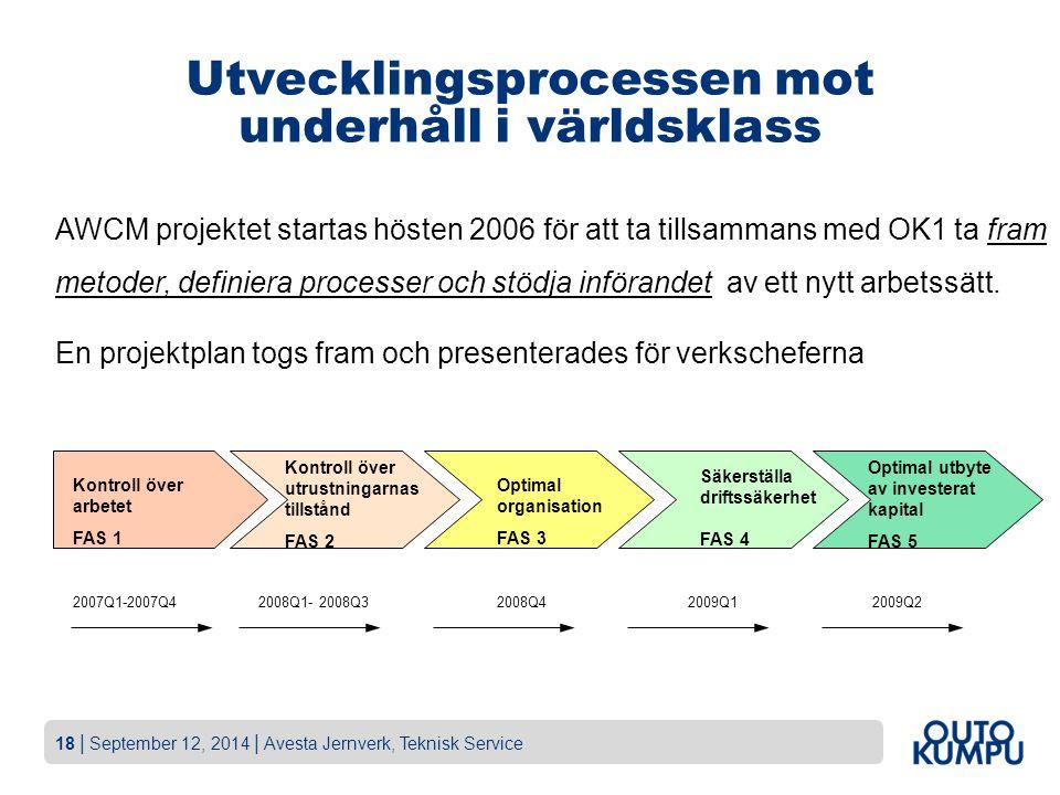 18   September 12, 2014   Avesta Jernverk, Teknisk Service Utvecklingsprocessen mot underhåll i världsklass Kontroll över arbetet FAS 1 Kontroll över