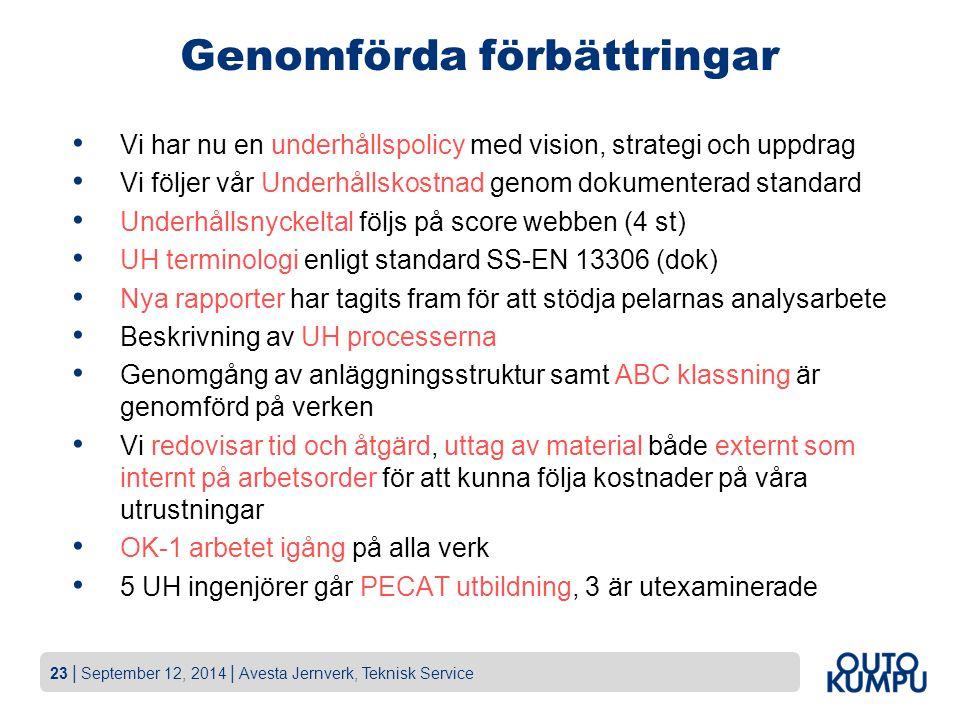 23   September 12, 2014   Avesta Jernverk, Teknisk Service Genomförda förbättringar Vi har nu en underhållspolicy med vision, strategi och uppdrag Vi
