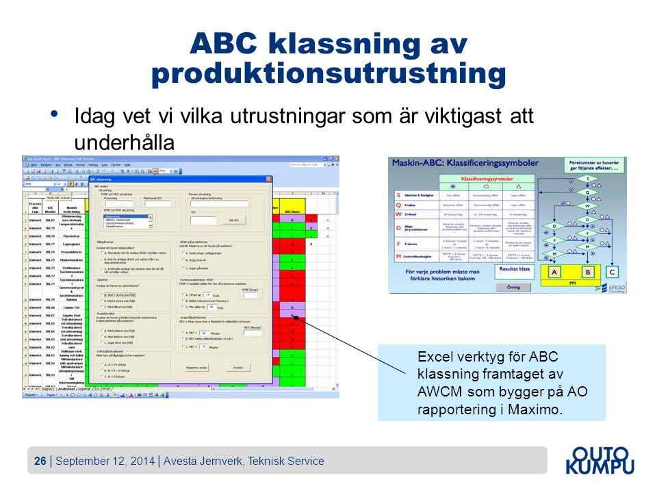 26   September 12, 2014   Avesta Jernverk, Teknisk Service ABC klassning av produktionsutrustning Idag vet vi vilka utrustningar som är viktigast att