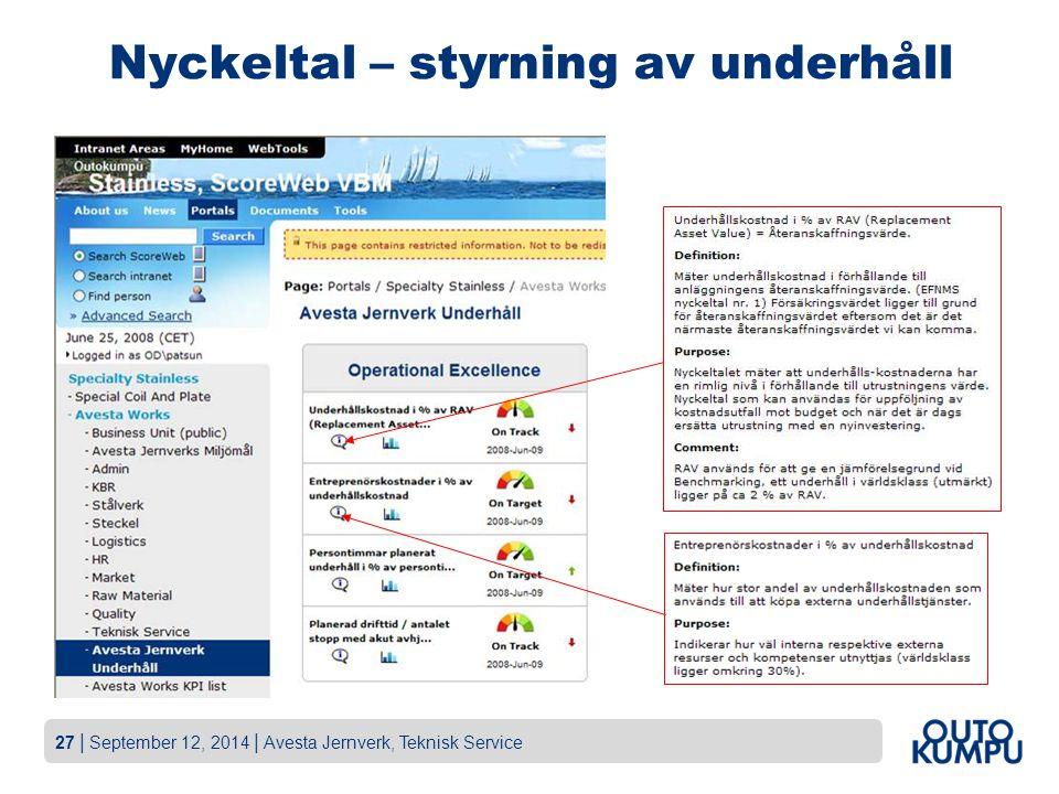 27   September 12, 2014   Avesta Jernverk, Teknisk Service Nyckeltal – styrning av underhåll