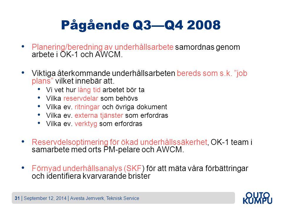31   September 12, 2014   Avesta Jernverk, Teknisk Service Pågående Q3—Q4 2008 Planering/beredning av underhållsarbete samordnas genom arbete i OK-1 o