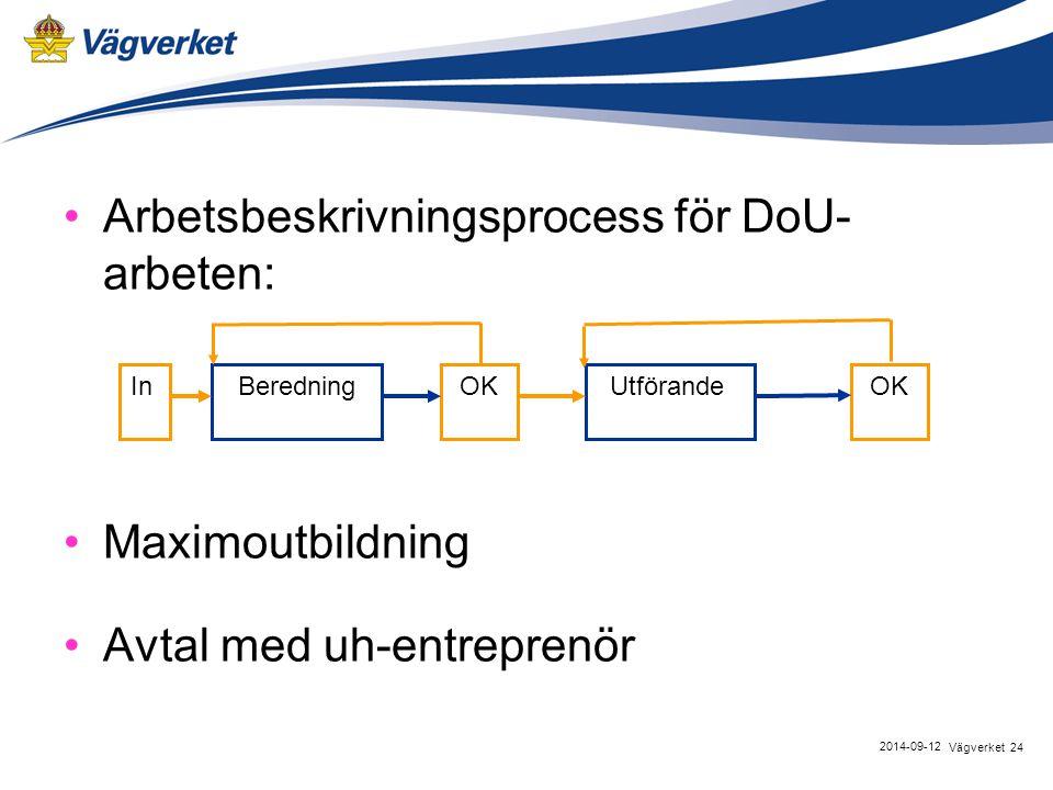 Arbetsbeskrivningsprocess för DoU- arbeten: Maximoutbildning Avtal med uh-entreprenör 24Vägverket 2014-09-12 InBeredning OK Utförande OK