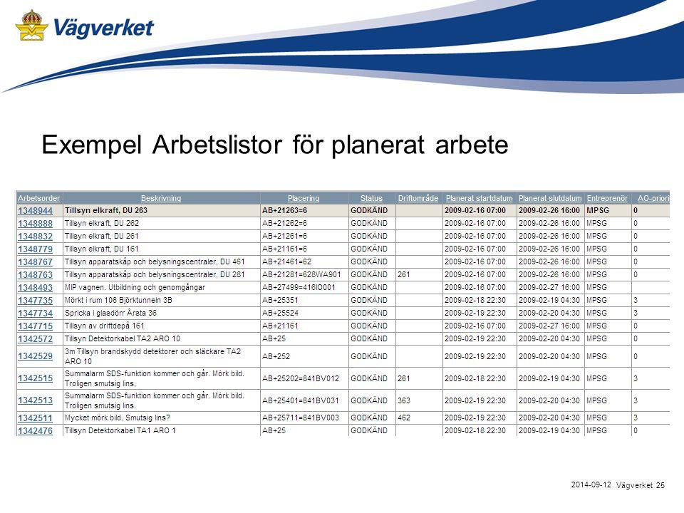 Exempel Arbetslistor för planerat arbete 25Vägverket 2014-09-12