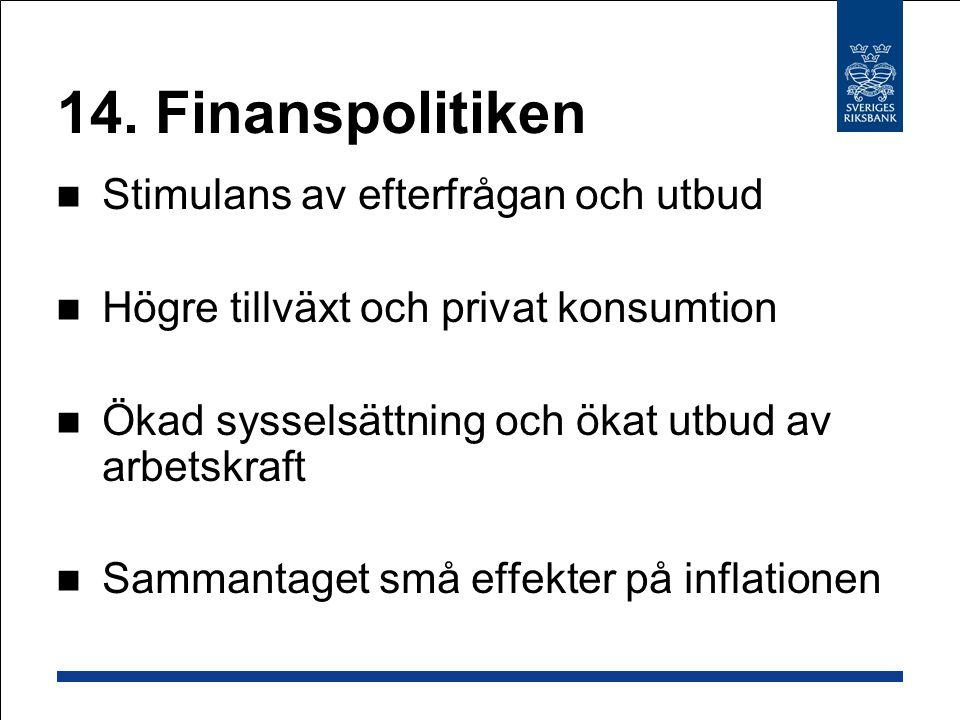 14. Finanspolitiken Stimulans av efterfrågan och utbud Högre tillväxt och privat konsumtion Ökad sysselsättning och ökat utbud av arbetskraft Sammanta