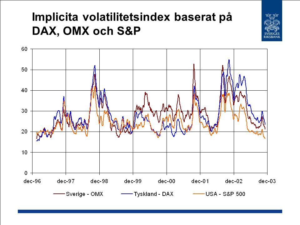 Implicita volatilitetsindex baserat på DAX, OMX och S&P