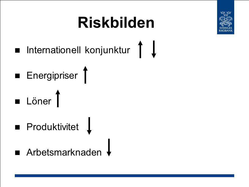 Riskbilden Internationell konjunktur Energipriser Löner Produktivitet Arbetsmarknaden