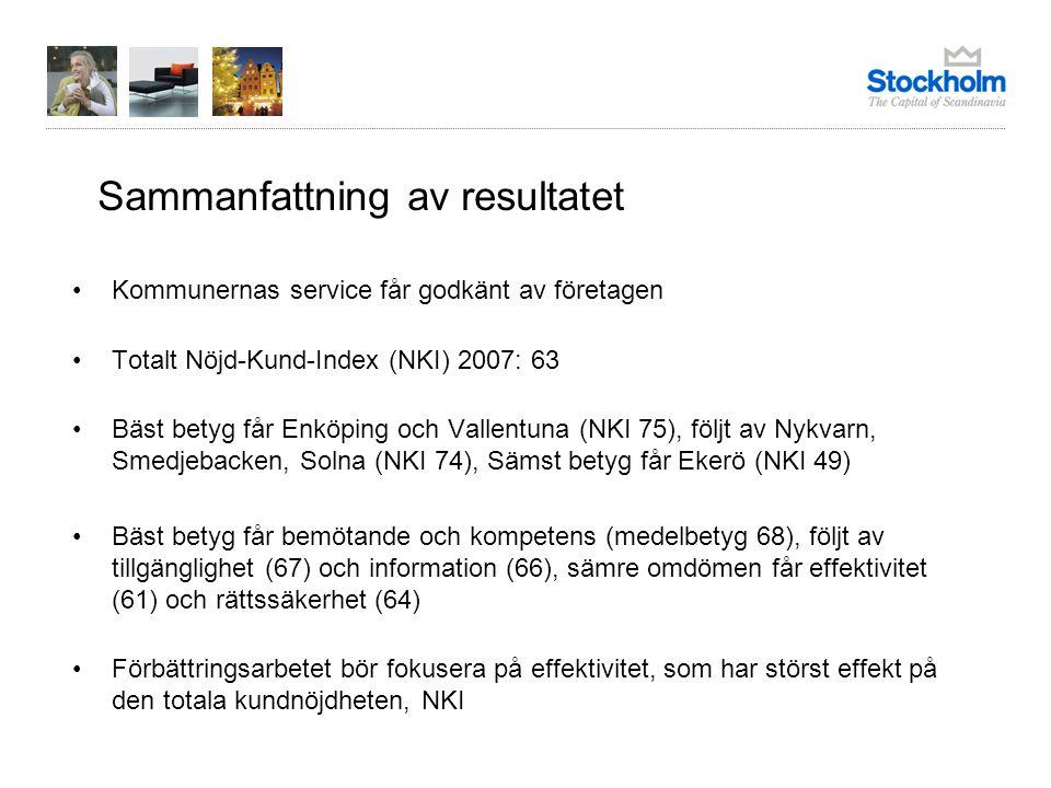 Sammanfattning av resultatet Kommunernas service får godkänt av företagen Totalt Nöjd-Kund-Index (NKI) 2007: 63 Bäst betyg får Enköping och Vallentuna