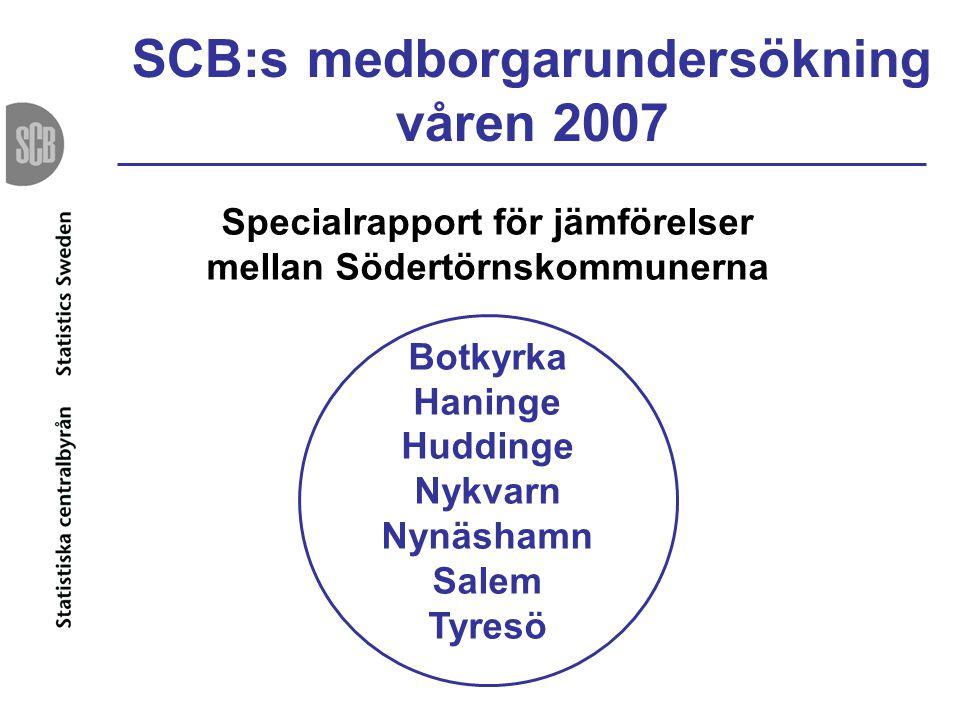 SCB:s medborgarundersökning våren 2007 Specialrapport för jämförelser mellan Södertörnskommunerna Botkyrka Haninge Huddinge Nykvarn Nynäshamn Salem Ty