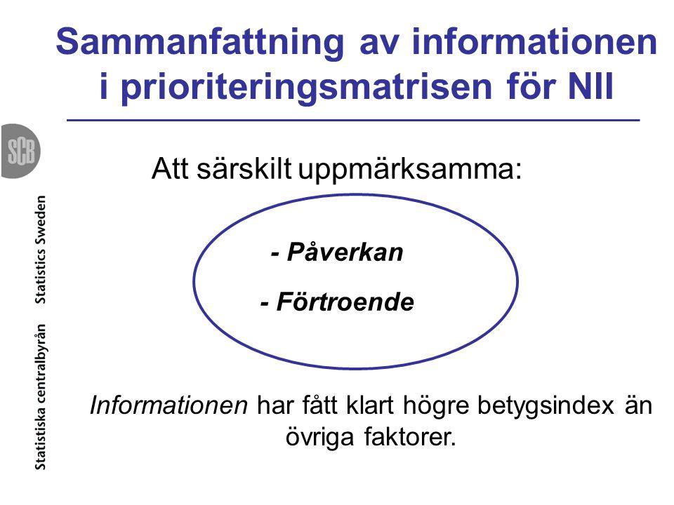 Sammanfattning av informationen i prioriteringsmatrisen för NII Att särskilt uppmärksamma: - Påverkan - Förtroende Informationen har fått klart högre