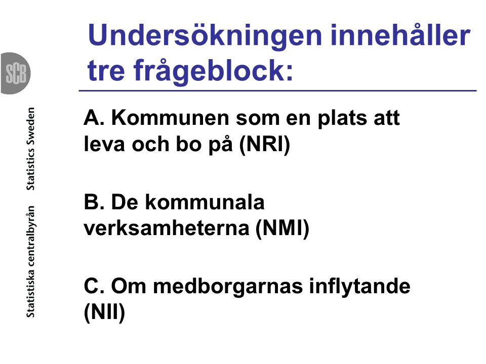 A. Kommunen som en plats att leva och bo på (NRI) B. De kommunala verksamheterna (NMI) C. Om medborgarnas inflytande (NII) Undersökningen innehåller t