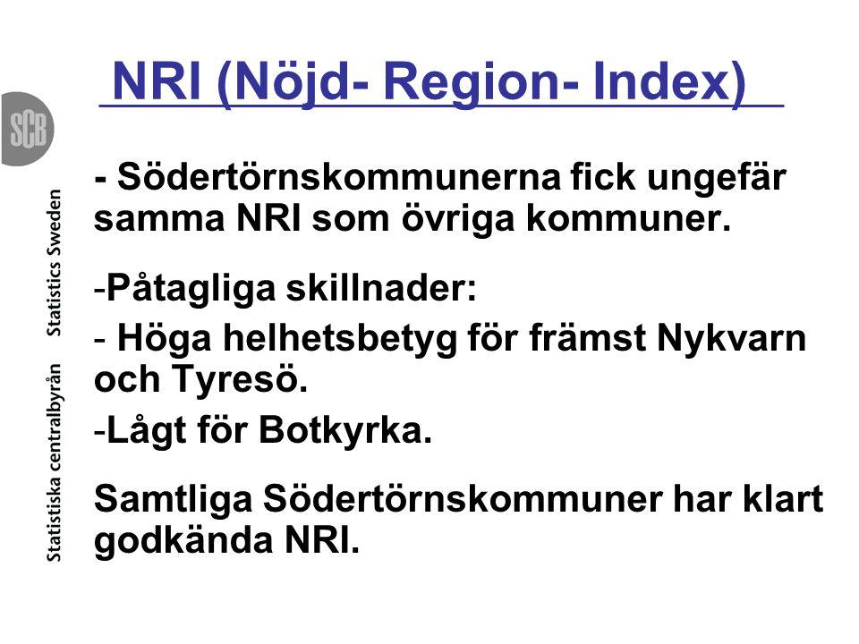 NRI (Nöjd- Region- Index) - Södertörnskommunerna fick ungefär samma NRI som övriga kommuner. -Påtagliga skillnader: - Höga helhetsbetyg för främst Nyk