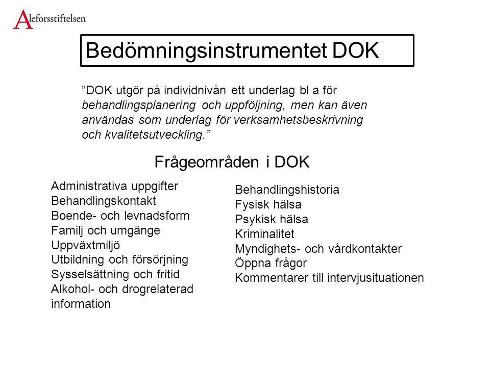 DOK utgör på individnivån ett underlag bl a för behandlingsplanering och uppföljning, men kan även användas som underlag för verksamhetsbeskrivning och kvalitetsutveckling. Bedömningsinstrumentet DOK Frågeområden i DOK Administrativa uppgifter Behandlingskontakt Boende- och levnadsform Familj och umgänge Uppväxtmiljö Utbildning och försörjning Sysselsättning och fritid Alkohol- och drogrelaterad information Behandlingshistoria Fysisk hälsa Psykisk hälsa Kriminalitet Myndighets- och vårdkontakter Öppna frågor Kommentarer till intervjusituationen