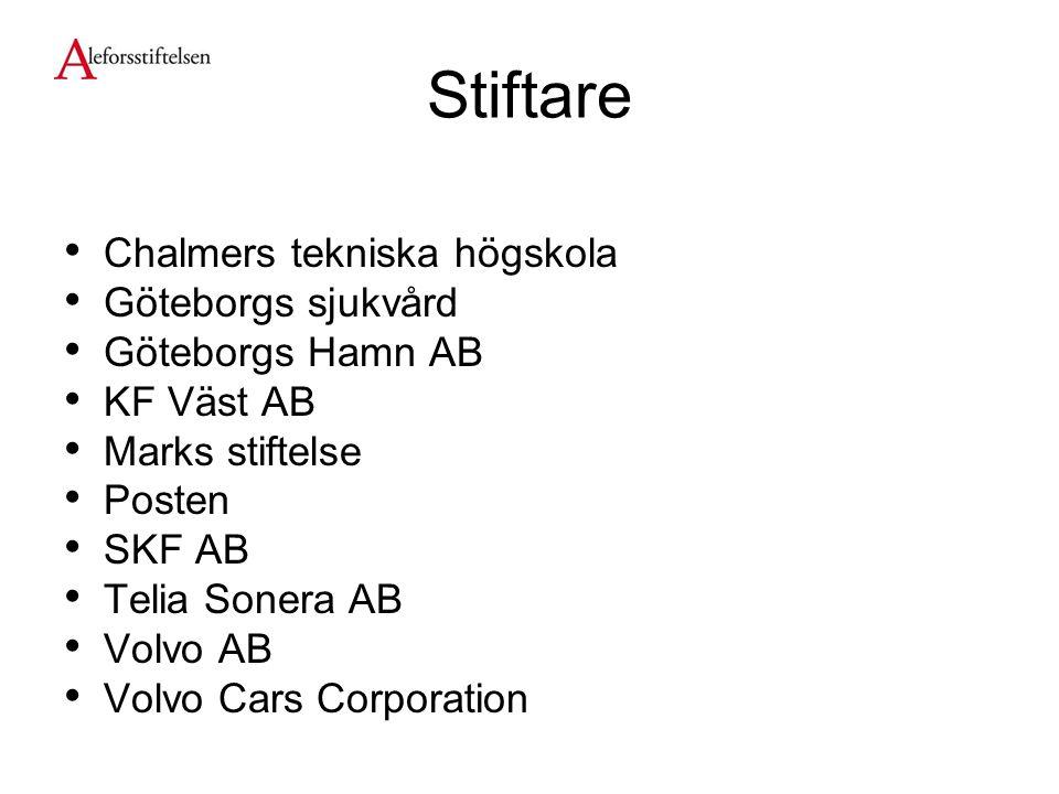 Chalmers tekniska högskola Göteborgs sjukvård Göteborgs Hamn AB KF Väst AB Marks stiftelse Posten SKF AB Telia Sonera AB Volvo AB Volvo Cars Corporation Stiftare