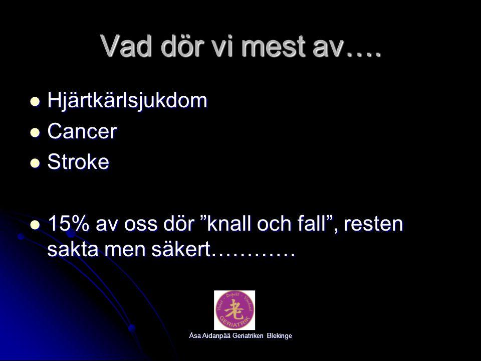 """Åsa Aidanpää Geriatriken Blekinge Vad dör vi mest av…. Hjärtkärlsjukdom Hjärtkärlsjukdom Cancer Cancer Stroke Stroke 15% av oss dör """"knall och fall"""","""