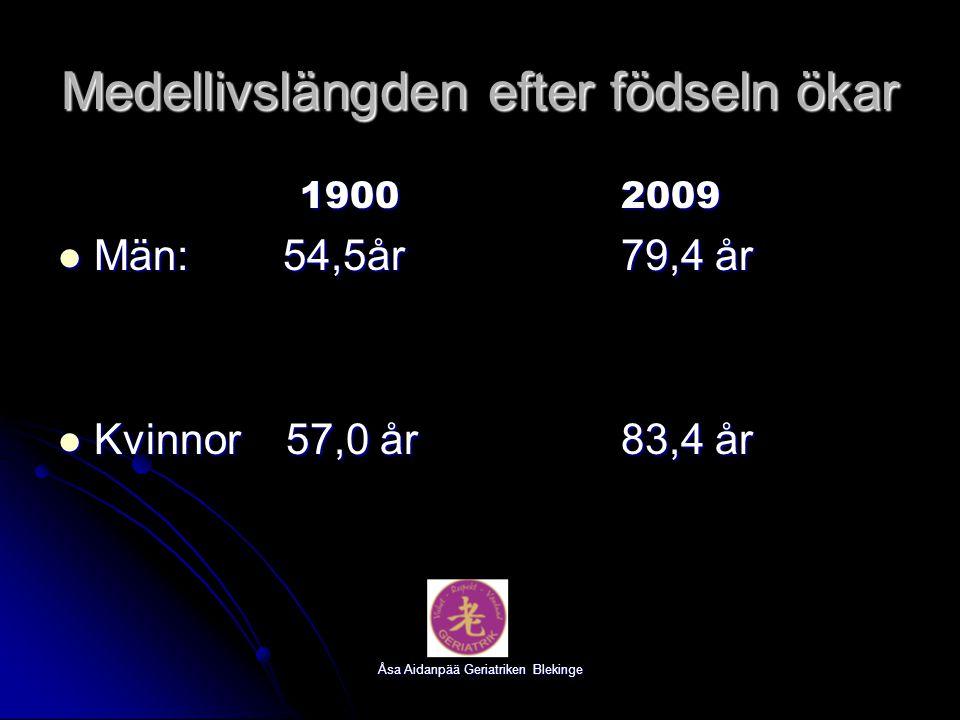 Åsa Aidanpää Geriatriken Blekinge Medellivslängden efter födseln ökar 1900 2009 1900 2009 Män: 54,5år 79,4 år Män: 54,5år 79,4 år Kvinnor 57,0 år 83,4