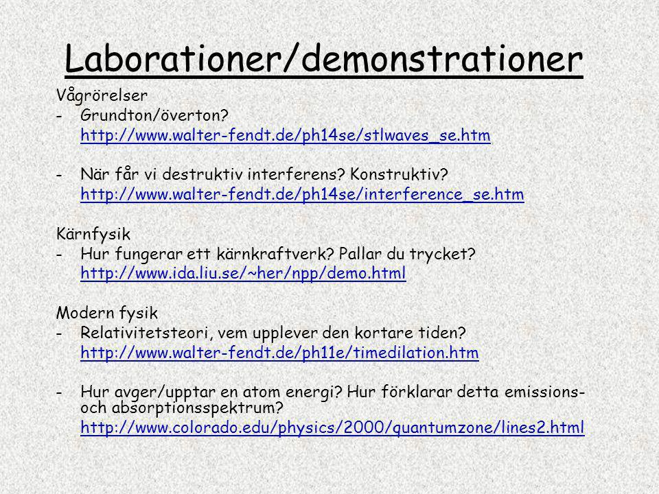 Laborationer/demonstrationer Vågrörelser -Grundton/överton? http://www.walter-fendt.de/ph14se/stlwaves_se.htm -När får vi destruktiv interferens? Kons