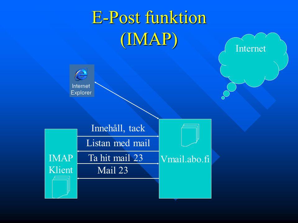 Internet E-Post funktion (IMAP) Vmail.abo.fi IMAP Klient Innehåll, tack Listan med mail Ta hit mail 23 Mail 23