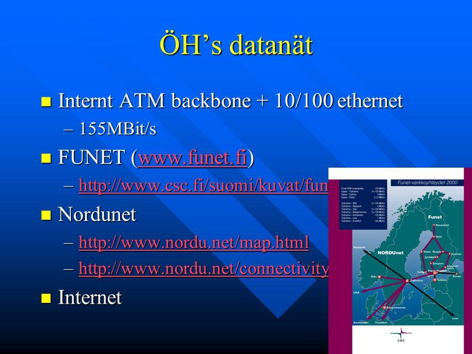 ÖH's datanät Internt ATM backbone + 10/100 ethernet Internt ATM backbone + 10/100 ethernet –155MBit/s FUNET (www.funet.fi) FUNET (www.funet.fi)www.fun