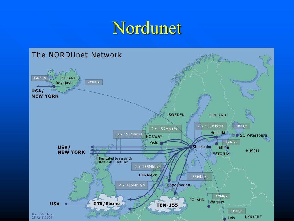 Nordunet