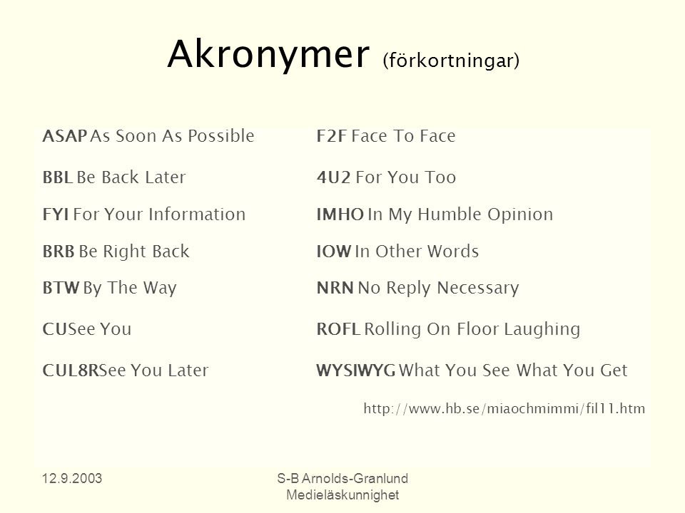 12.9.2003S-B Arnolds-Granlund Medieläskunnighet Akronymer (förkortningar) ASAP As Soon As Possible F2F Face To Face BBL Be Back Later 4U2 For You Too FYI For Your InformationIMHO In My Humble Opinion BRB Be Right Back IOW In Other Words BTW By The Way NRN No Reply Necessary CUSee YouROFL Rolling On Floor Laughing CUL8RSee You Later WYSIWYG What You See What You Get http://www.hb.se/miaochmimmi/fil11.htm