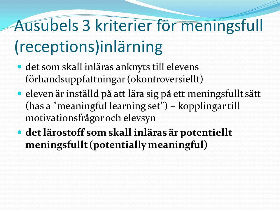 Ausubels 3 kriterier för meningsfull (receptions)inlärning det som skall inläras anknyts till elevens förhandsuppfattningar (okontroversiellt) eleven är inställd på att lära sig på ett meningsfullt sätt (has a meaningful learning set ) – kopplingar till motivationsfrågor och elevsyn det lärostoff som skall inläras är potentiellt meningsfullt (potentially meaningful)