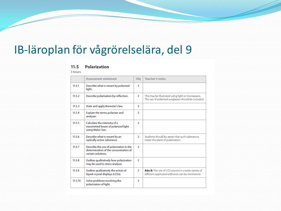 IB-läroplan för vågrörelselära, del 9