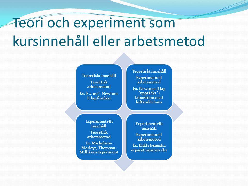 Teori och experiment som kursinnehåll eller arbetsmetod Teoretiskt innehåll Teoretisk arbetsmetod Ex. E = mc 2, Newtons II lag föreläst Teoretiskt inn