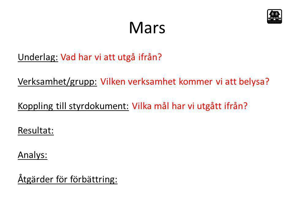 Mars Underlag: Vad har vi att utgå ifrån? Verksamhet/grupp: Vilken verksamhet kommer vi att belysa? Koppling till styrdokument: Vilka mål har vi utgåt