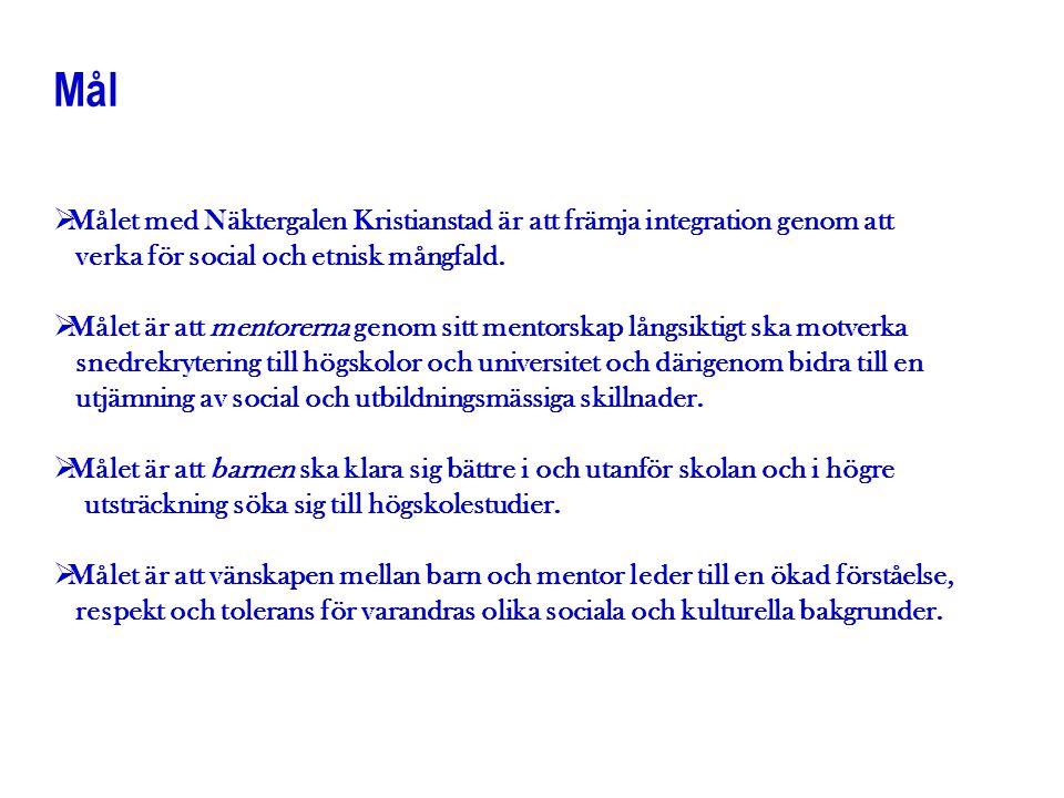 Mål  Målet med Näktergalen Kristianstad är att främja integration genom att verka för social och etnisk mångfald.  Målet är att mentorerna genom sit